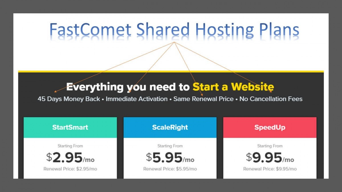 Why We Switched to FastComet from SiteGround? 7
